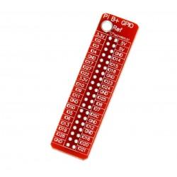 Kit disipadores Raspberry Pi - Todos los modelos
