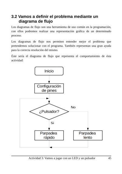 muestra_empezando_arduino_uno_04