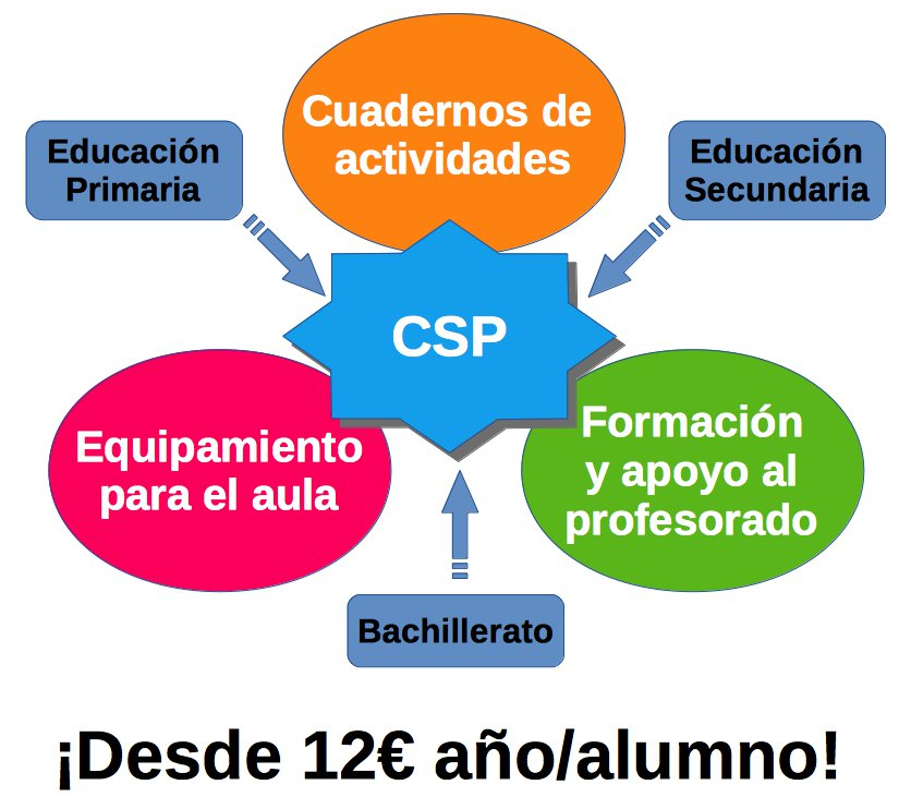 CSP_01